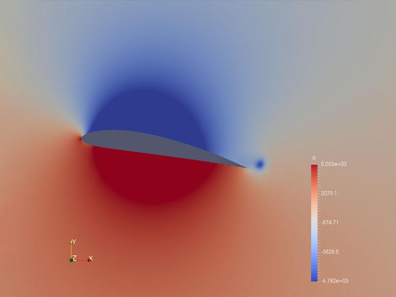Multibody System Dynamics in Fluid Flow: Geometric Mechanics